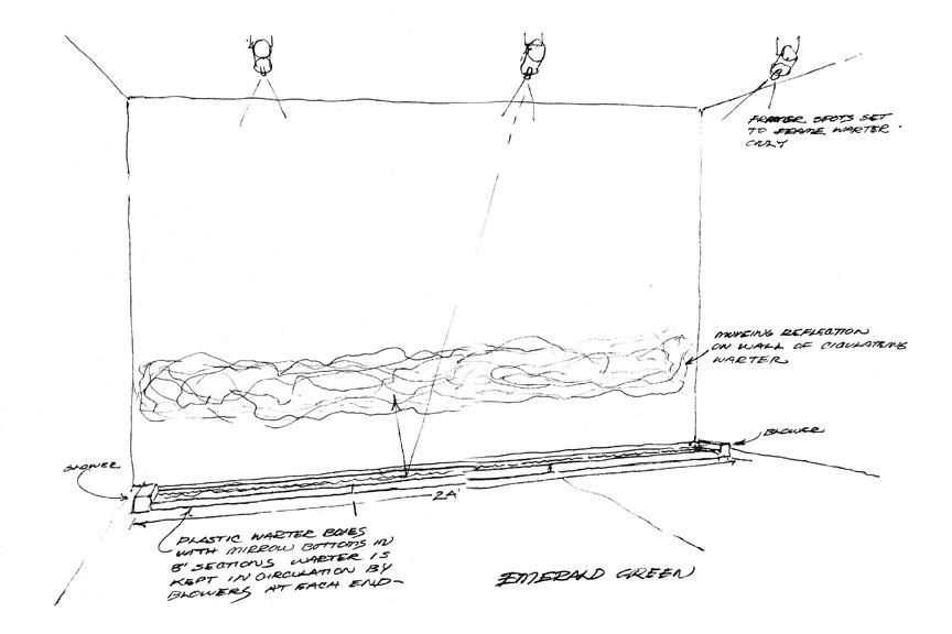 kauffman-drawing